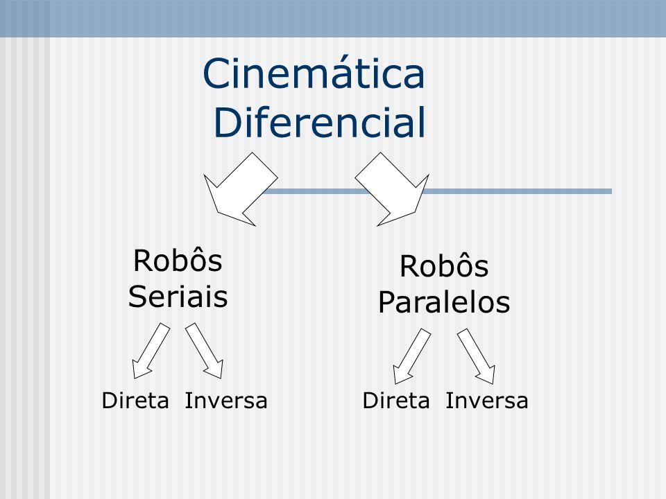 Cinemática Diferencial Direta ENTRADA: vetor velocidade no espaço de juntas SAÍDA: vetor velocidade no espaço cartesiano (espaço do efetuador final)
