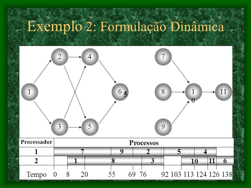 Exemplo 2: Formulação Dinâmica 7 8 9 1010 111 2 3 4 5 6 3 54 6 7 9 8 2 1 Processador 1 2 Processos Tempo 0 8 20 55 69 76 92 103 113 124 126 138 5 10