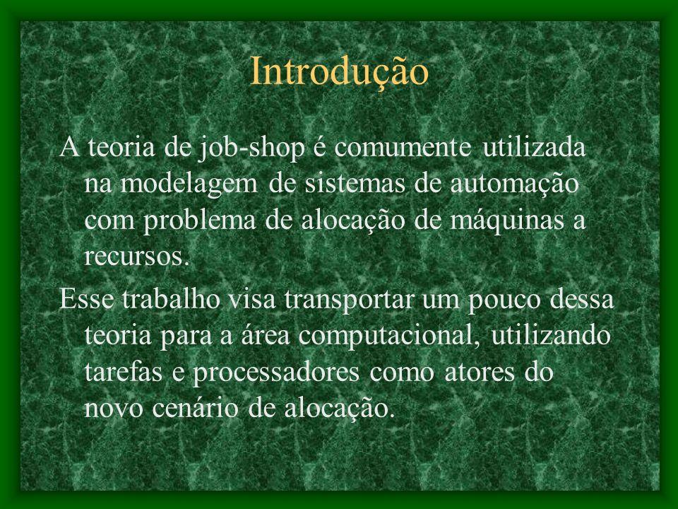 Introdução A teoria de job-shop é comumente utilizada na modelagem de sistemas de automação com problema de alocação de máquinas a recursos.