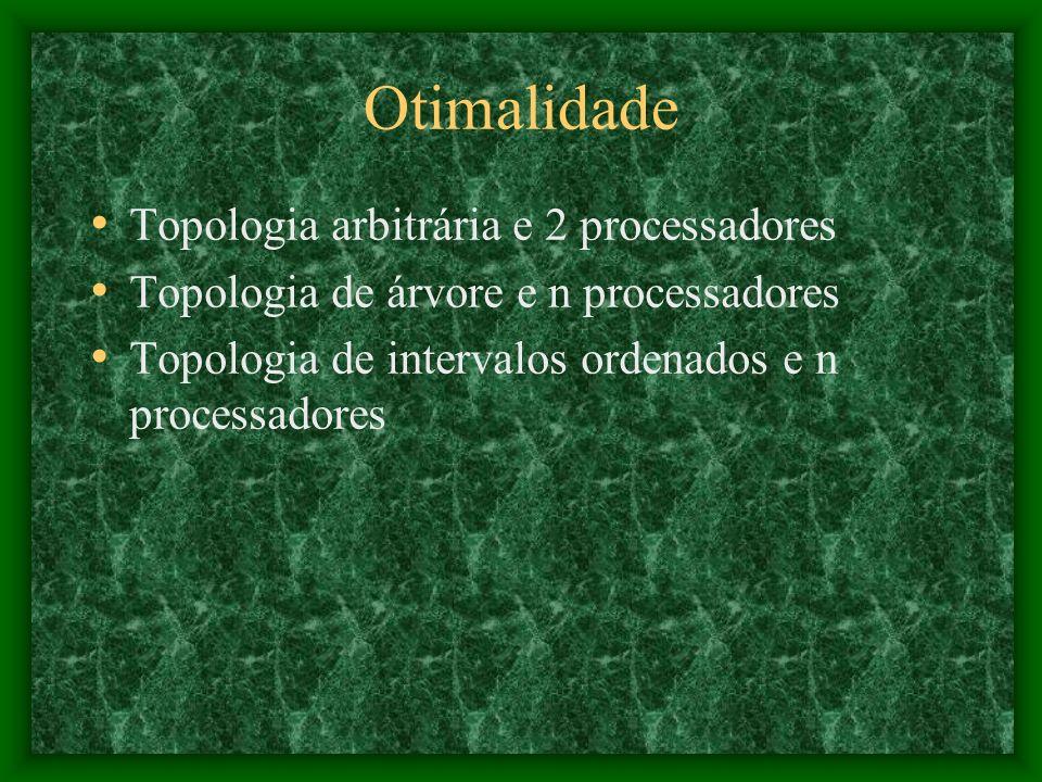 Otimalidade Topologia arbitrária e 2 processadores Topologia de árvore e n processadores Topologia de intervalos ordenados e n processadores