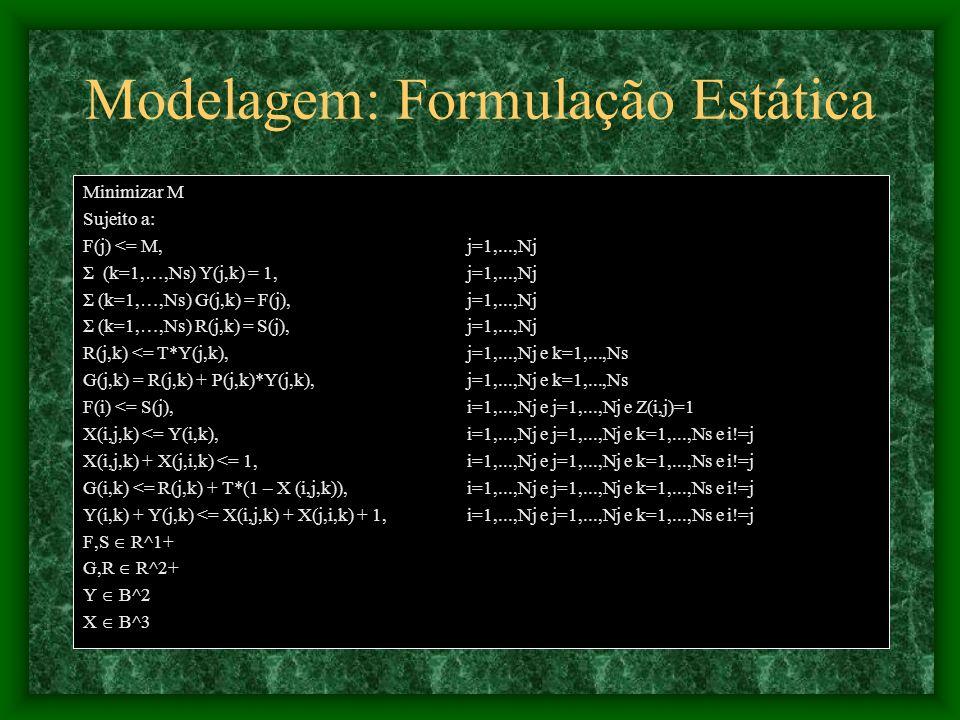 Modelagem: Formulação Estática Minimizar M Sujeito a: F(j) <= M, j=1,...,Nj Σ (k=1,…,Ns) Y(j,k) = 1, j=1,...,Nj Σ (k=1,…,Ns) G(j,k) = F(j), j=1,...,Nj Σ (k=1,…,Ns) R(j,k) = S(j), j=1,...,Nj R(j,k) <= T*Y(j,k), j=1,...,Nj e k=1,...,Ns G(j,k) = R(j,k) + P(j,k)*Y(j,k), j=1,...,Nj e k=1,...,Ns F(i) <= S(j), i=1,...,Nj e j=1,...,Nj e Z(i,j)=1 X(i,j,k) <= Y(i,k), i=1,...,Nj e j=1,...,Nj e k=1,...,Ns e i!=j X(i,j,k) + X(j,i,k) <= 1, i=1,...,Nj e j=1,...,Nj e k=1,...,Ns e i!=j G(i,k) <= R(j,k) + T*(1 – X (i,j,k)), i=1,...,Nj e j=1,...,Nj e k=1,...,Ns e i!=j Y(i,k) + Y(j,k) <= X(i,j,k) + X(j,i,k) + 1,i=1,...,Nj e j=1,...,Nj e k=1,...,Ns e i!=j F,S R^1+ G,R R^2+ Y B^2 X B^3