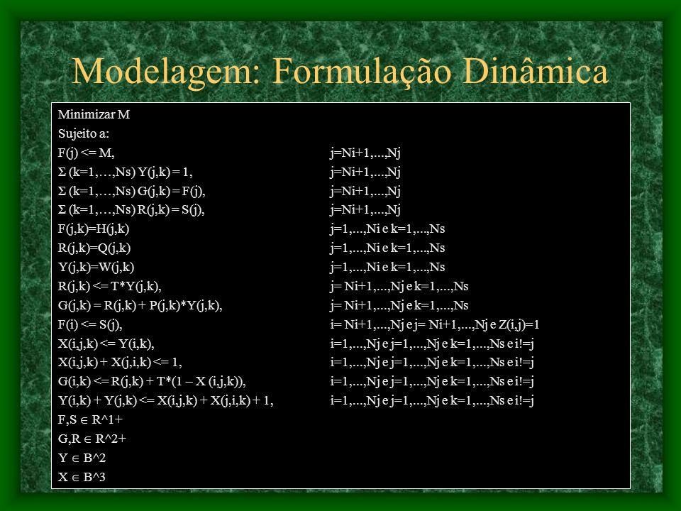 Modelagem: Formulação Dinâmica Minimizar M Sujeito a: F(j) <= M, j=Ni+1,...,Nj Σ (k=1,…,Ns) Y(j,k) = 1, j=Ni+1,...,Nj Σ (k=1,…,Ns) G(j,k) = F(j), j=Ni+1,...,Nj Σ (k=1,…,Ns) R(j,k) = S(j), j=Ni+1,...,Nj F(j,k)=H(j,k)j=1,...,Ni e k=1,...,Ns R(j,k)=Q(j,k) j=1,...,Ni e k=1,...,Ns Y(j,k)=W(j,k) j=1,...,Ni e k=1,...,Ns R(j,k) <= T*Y(j,k), j= Ni+1,...,Nj e k=1,...,Ns G(j,k) = R(j,k) + P(j,k)*Y(j,k), j= Ni+1,...,Nj e k=1,...,Ns F(i) <= S(j), i= Ni+1,...,Nj e j= Ni+1,...,Nj e Z(i,j)=1 X(i,j,k) <= Y(i,k), i=1,...,Nj e j=1,...,Nj e k=1,...,Ns e i!=j X(i,j,k) + X(j,i,k) <= 1, i=1,...,Nj e j=1,...,Nj e k=1,...,Ns e i!=j G(i,k) <= R(j,k) + T*(1 – X (i,j,k)), i=1,...,Nj e j=1,...,Nj e k=1,...,Ns e i!=j Y(i,k) + Y(j,k) <= X(i,j,k) + X(j,i,k) + 1,i=1,...,Nj e j=1,...,Nj e k=1,...,Ns e i!=j F,S R^1+ G,R R^2+ Y B^2 X B^3