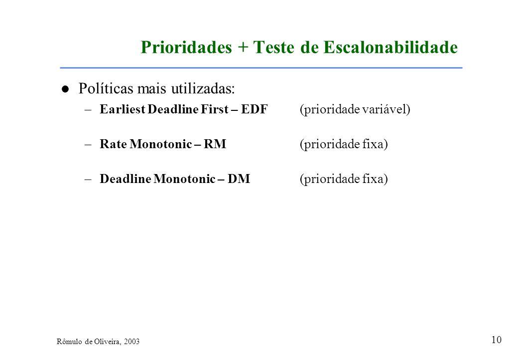 10 Rômulo de Oliveira, 2003 Prioridades + Teste de Escalonabilidade Políticas mais utilizadas: –Earliest Deadline First – EDF(prioridade variável) –Ra