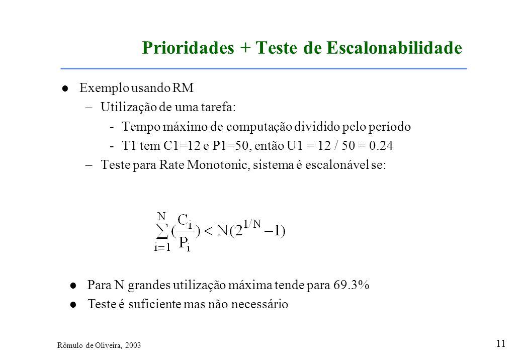 11 Rômulo de Oliveira, 2003 Prioridades + Teste de Escalonabilidade Exemplo usando RM –Utilização de uma tarefa: -Tempo máximo de computação dividido