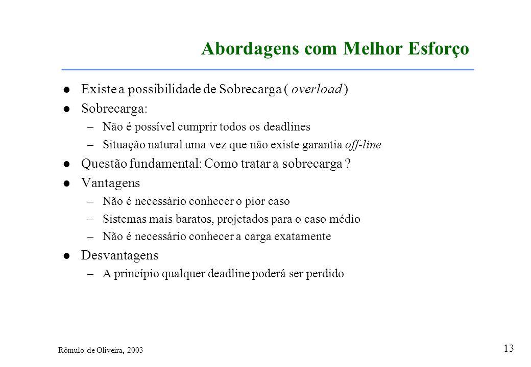 13 Rômulo de Oliveira, 2003 Abordagens com Melhor Esforço Existe a possibilidade de Sobrecarga ( overload ) Sobrecarga: –Não é possível cumprir todos