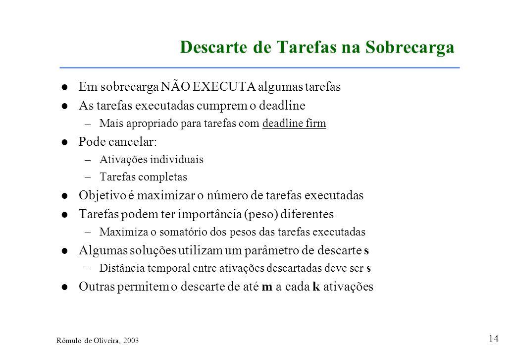 14 Rômulo de Oliveira, 2003 Descarte de Tarefas na Sobrecarga Em sobrecarga NÃO EXECUTA algumas tarefas As tarefas executadas cumprem o deadline –Mais