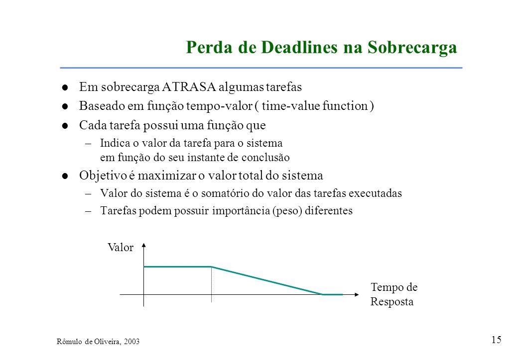 15 Rômulo de Oliveira, 2003 Perda de Deadlines na Sobrecarga Em sobrecarga ATRASA algumas tarefas Baseado em função tempo-valor ( time-value function