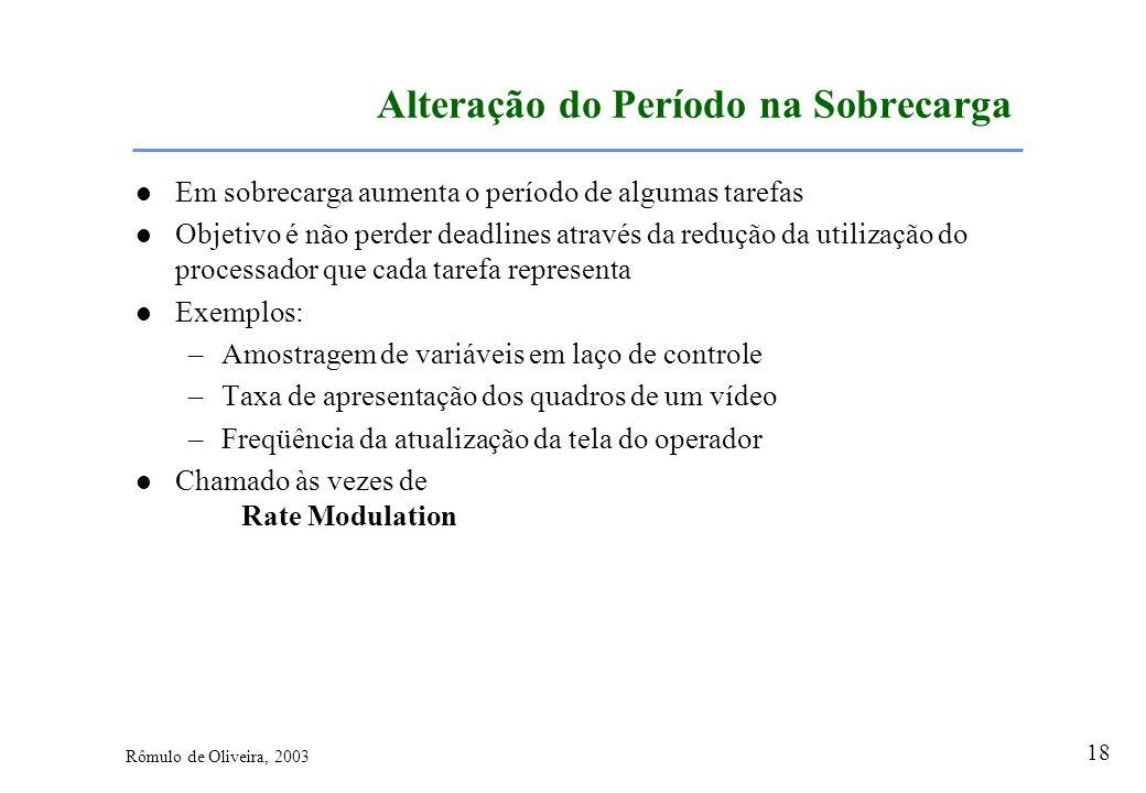 18 Rômulo de Oliveira, 2003 Alteração do Período na Sobrecarga Em sobrecarga aumenta o período de algumas tarefas Objetivo é não perder deadlines atra