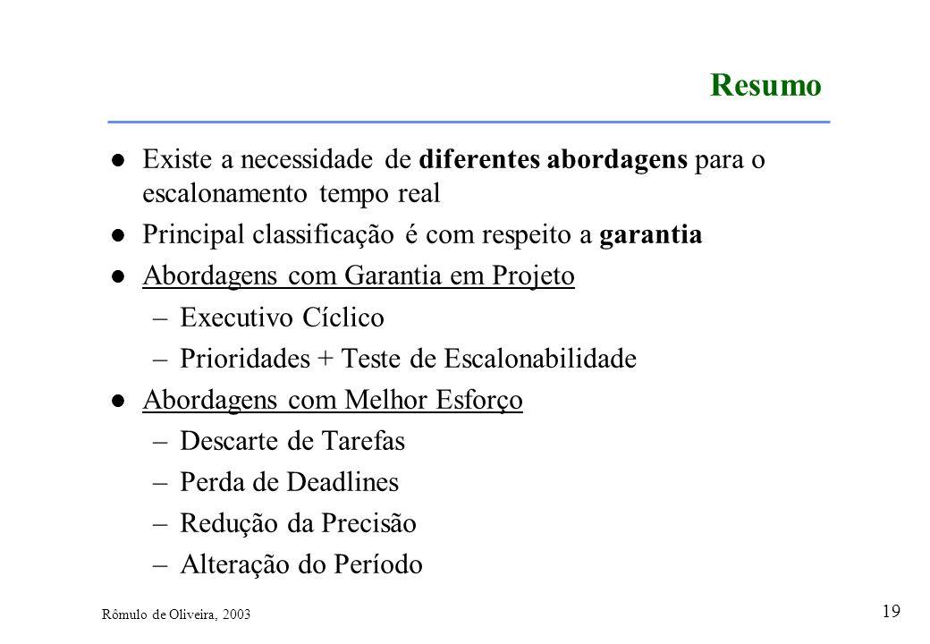 19 Rômulo de Oliveira, 2003 Resumo Existe a necessidade de diferentes abordagens para o escalonamento tempo real Principal classificação é com respeit