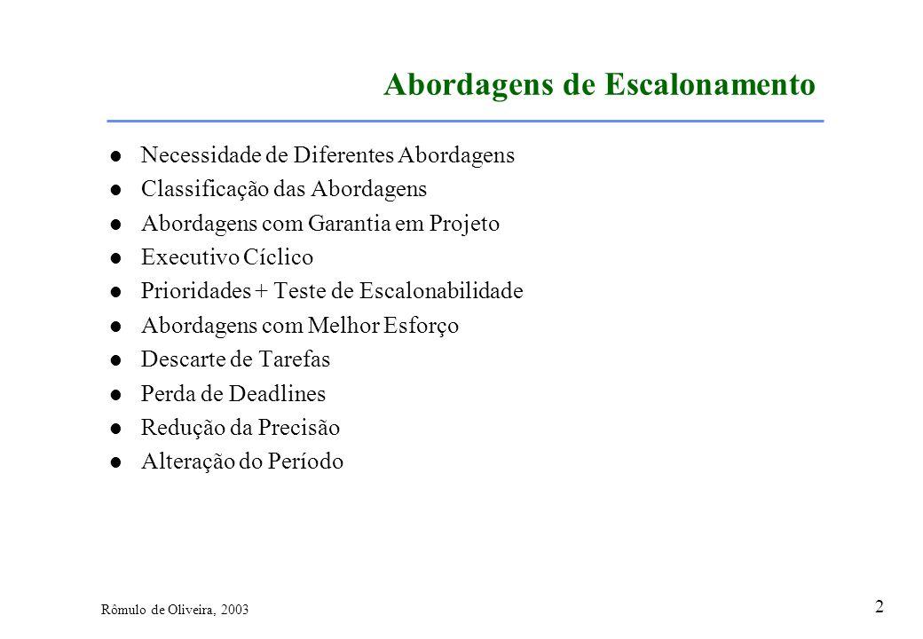 2 Rômulo de Oliveira, 2003 Abordagens de Escalonamento Necessidade de Diferentes Abordagens Classificação das Abordagens Abordagens com Garantia em Pr