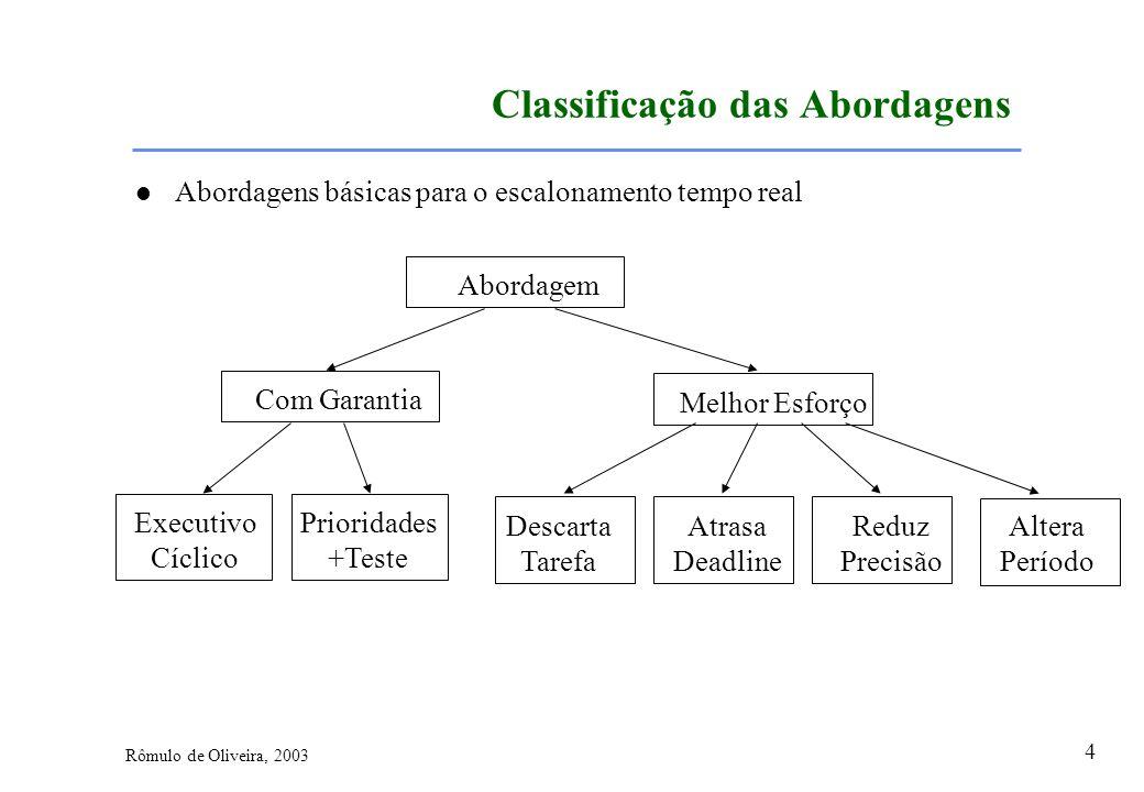 4 Rômulo de Oliveira, 2003 Classificação das Abordagens Abordagens básicas para o escalonamento tempo real Abordagem Atrasa Deadline Reduz Precisão Ex