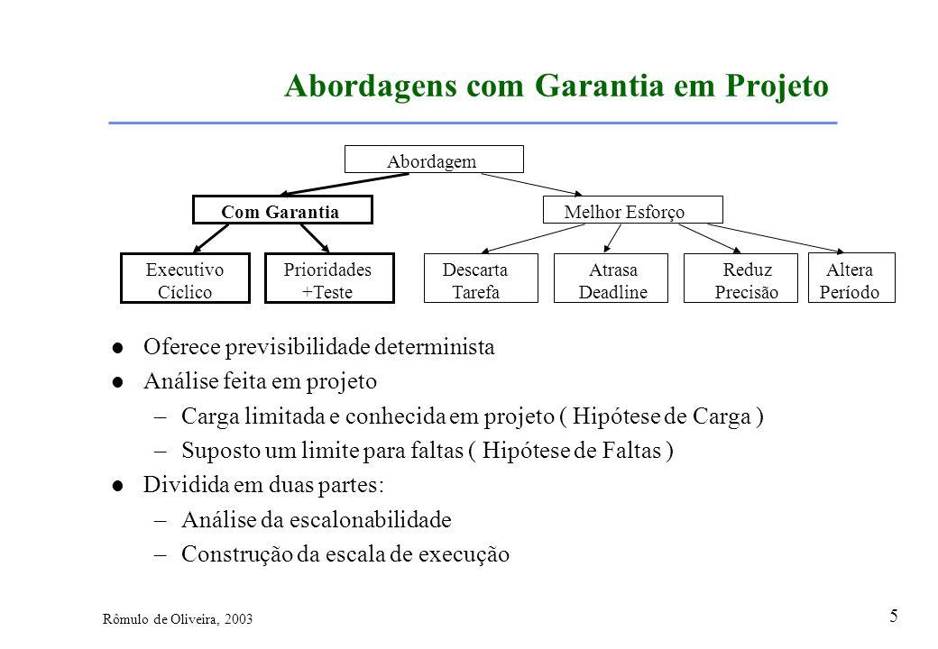 5 Rômulo de Oliveira, 2003 Abordagens com Garantia em Projeto Oferece previsibilidade determinista Análise feita em projeto –Carga limitada e conhecid
