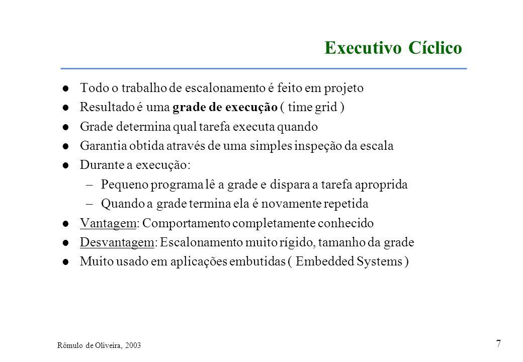 7 Rômulo de Oliveira, 2003 Executivo Cíclico Todo o trabalho de escalonamento é feito em projeto Resultado é uma grade de execução ( time grid ) Grade