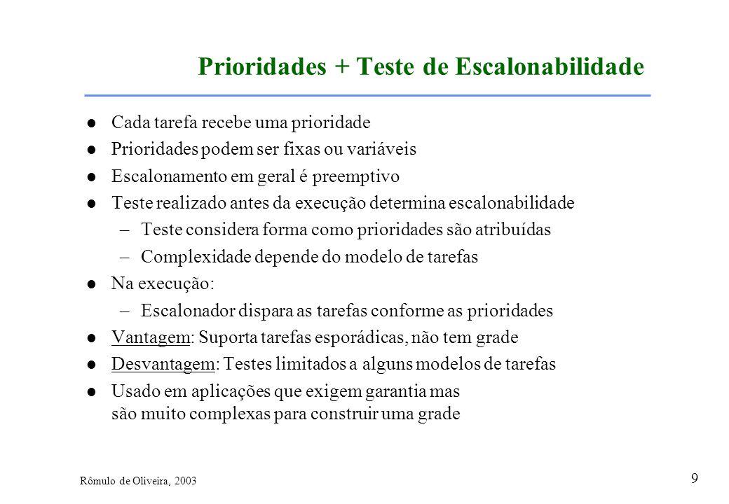 9 Rômulo de Oliveira, 2003 Prioridades + Teste de Escalonabilidade Cada tarefa recebe uma prioridade Prioridades podem ser fixas ou variáveis Escalona