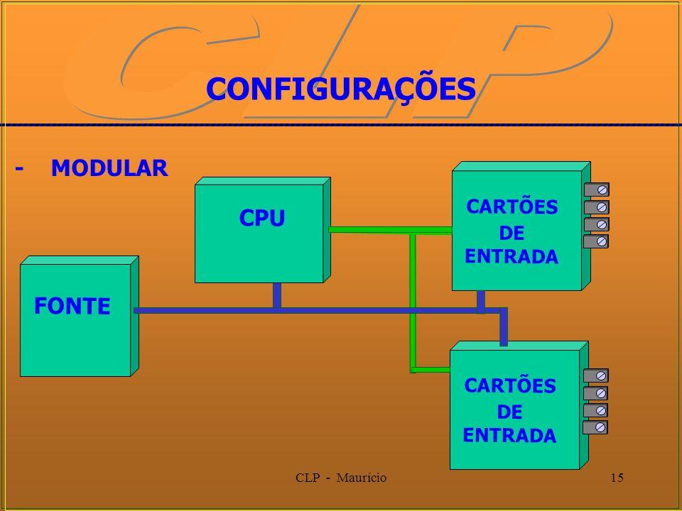 CLP - Maurício15 CPU CONFIGURAÇÕES - MODULAR FONTE CARTÕES DE ENTRADA