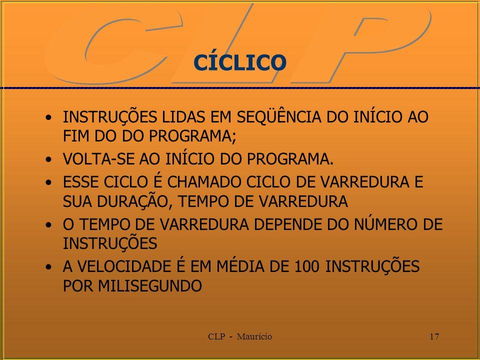 CLP - Maurício17 CÍCLICO INSTRUÇÕES LIDAS EM SEQÜÊNCIA DO INÍCIO AO FIM DO DO PROGRAMA; VOLTA-SE AO INÍCIO DO PROGRAMA. ESSE CICLO É CHAMADO CICLO DE
