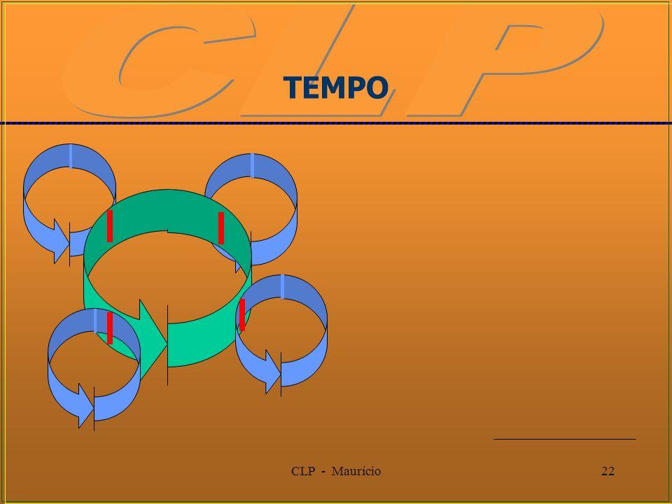 CLP - Maurício22 TEMPO