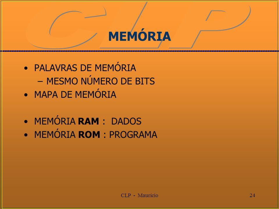 CLP - Maurício24 MEMÓRIA PALAVRAS DE MEMÓRIA –MESMO NÚMERO DE BITS MAPA DE MEMÓRIA MEMÓRIA RAM : DADOS MEMÓRIA ROM : PROGRAMA