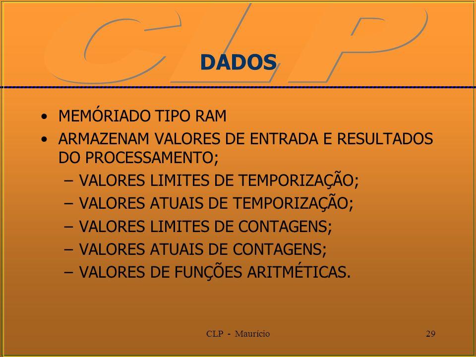 CLP - Maurício29 DADOS MEMÓRIADO TIPO RAM ARMAZENAM VALORES DE ENTRADA E RESULTADOS DO PROCESSAMENTO; –VALORES LIMITES DE TEMPORIZAÇÃO; –VALORES ATUAI