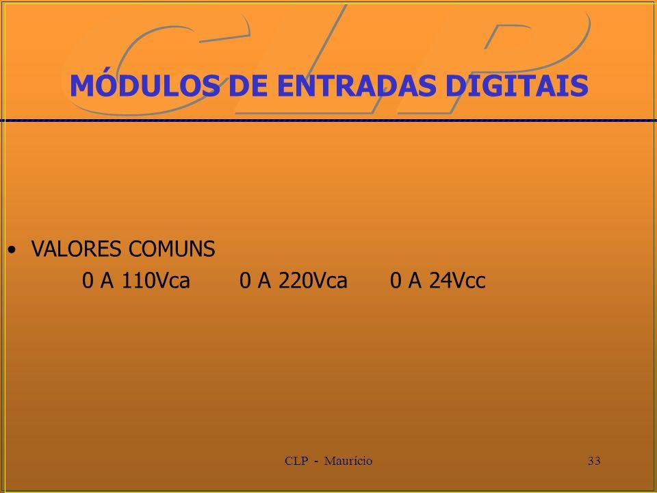 CLP - Maurício33 MÓDULOS DE ENTRADAS DIGITAIS VALORES COMUNS 0 A 110Vca 0 A 220Vca 0 A 24Vcc