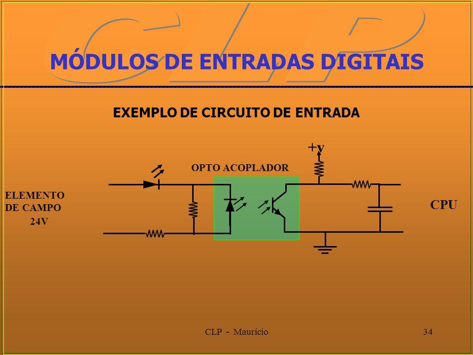 CLP - Maurício34 +v OPTO ACOPLADOR MÓDULOS DE ENTRADAS DIGITAIS EXEMPLO DE CIRCUITO DE ENTRADA ELEMENTO DE CAMPO 24V CPU