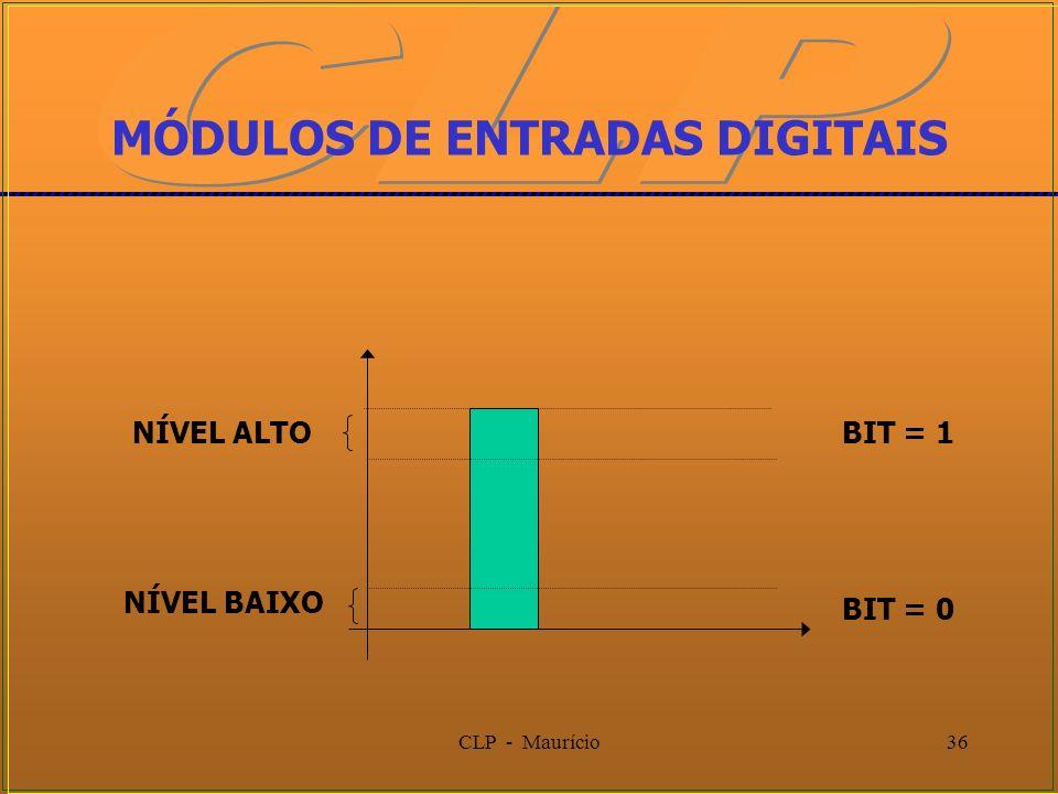 CLP - Maurício36 NÍVEL ALTO NÍVEL BAIXO MÓDULOS DE ENTRADAS DIGITAIS BIT = 1 BIT = 0