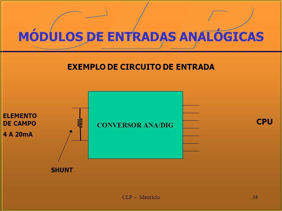 CLP - Maurício38 MÓDULOS DE ENTRADAS ANALÓGICAS EXEMPLO DE CIRCUITO DE ENTRADA CONVERSOR ANA/DIG ELEMENTO DE CAMPO 4 A 20mA CPU SHUNT