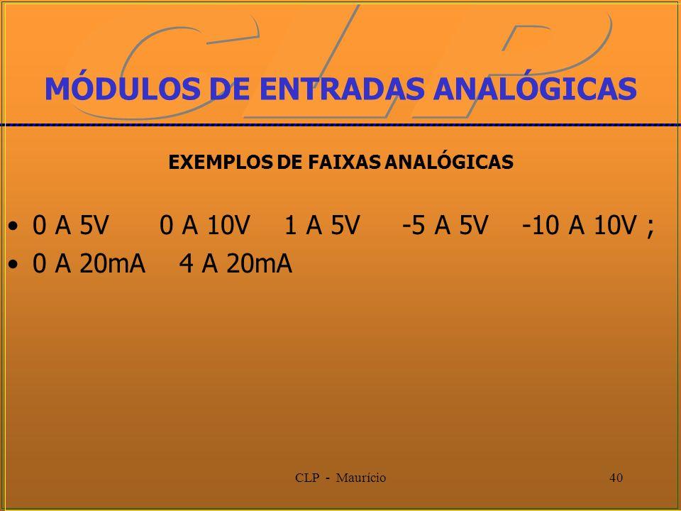 CLP - Maurício40 MÓDULOS DE ENTRADAS ANALÓGICAS 0 A 5V 0 A 10V 1 A 5V -5 A 5V -10 A 10V ; 0 A 20mA 4 A 20mA EXEMPLOS DE FAIXAS ANALÓGICAS