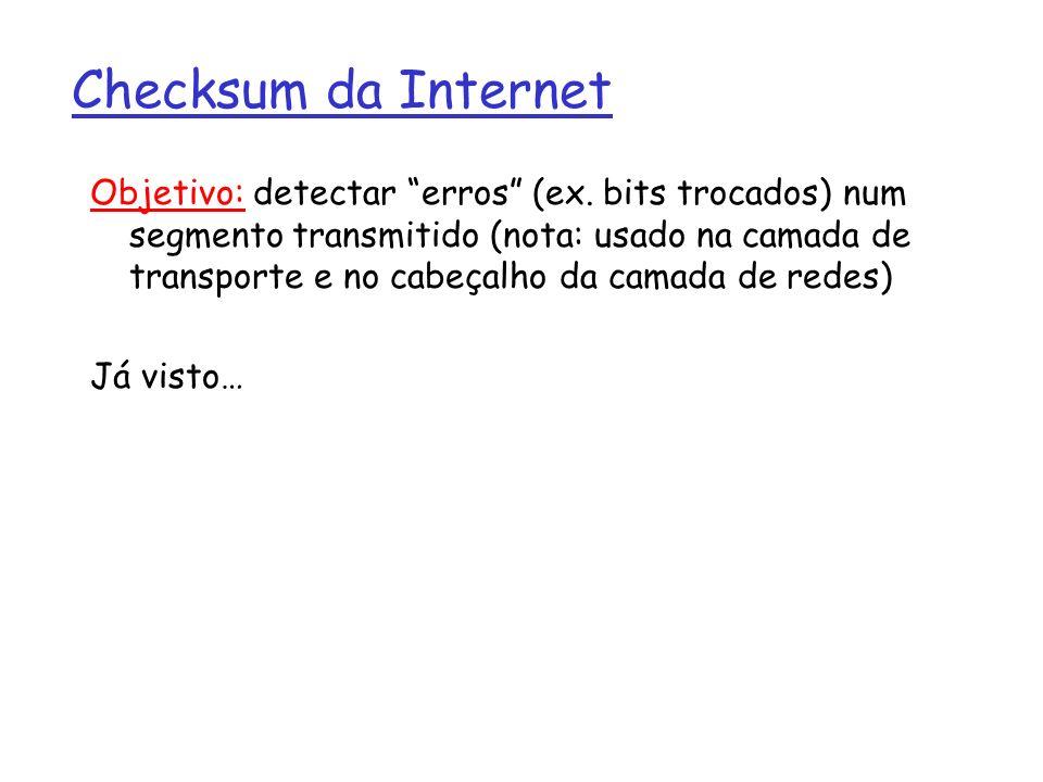 Checksum da Internet Objetivo: detectar erros (ex.