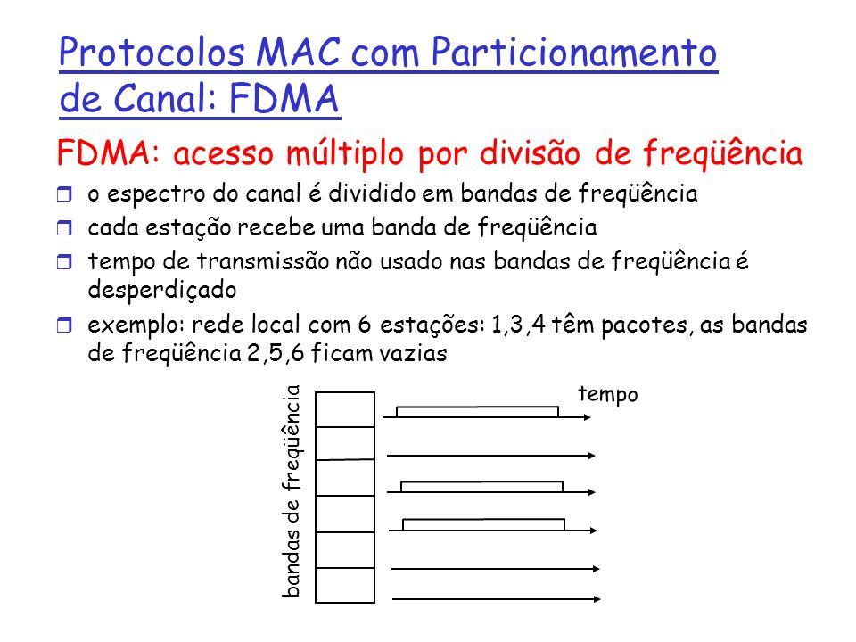 FDMA: acesso múltiplo por divisão de freqüência r o espectro do canal é dividido em bandas de freqüência r cada estação recebe uma banda de freqüência r tempo de transmissão não usado nas bandas de freqüência é desperdiçado r exemplo: rede local com 6 estações: 1,3,4 têm pacotes, as bandas de freqüência 2,5,6 ficam vazias bandas de freqüência tempo Protocolos MAC com Particionamento de Canal: FDMA