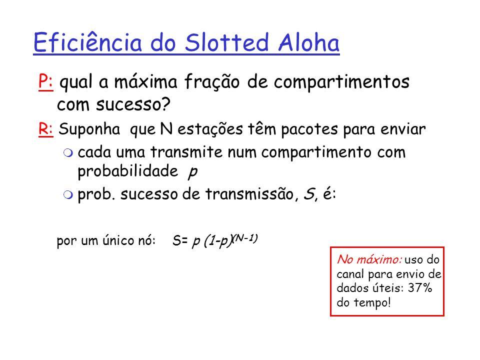 Eficiência do Slotted Aloha P: qual a máxima fração de compartimentos com sucesso.