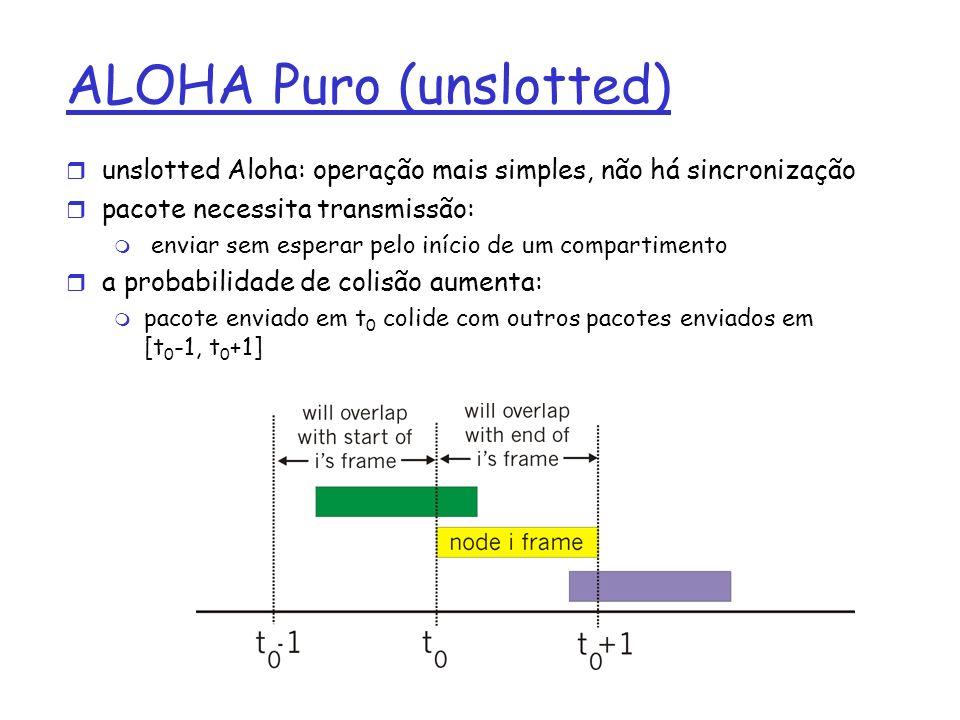 ALOHA Puro (unslotted) r unslotted Aloha: operação mais simples, não há sincronização r pacote necessita transmissão: m enviar sem esperar pelo início de um compartimento r a probabilidade de colisão aumenta: m pacote enviado em t 0 colide com outros pacotes enviados em [t 0 -1, t 0 +1]