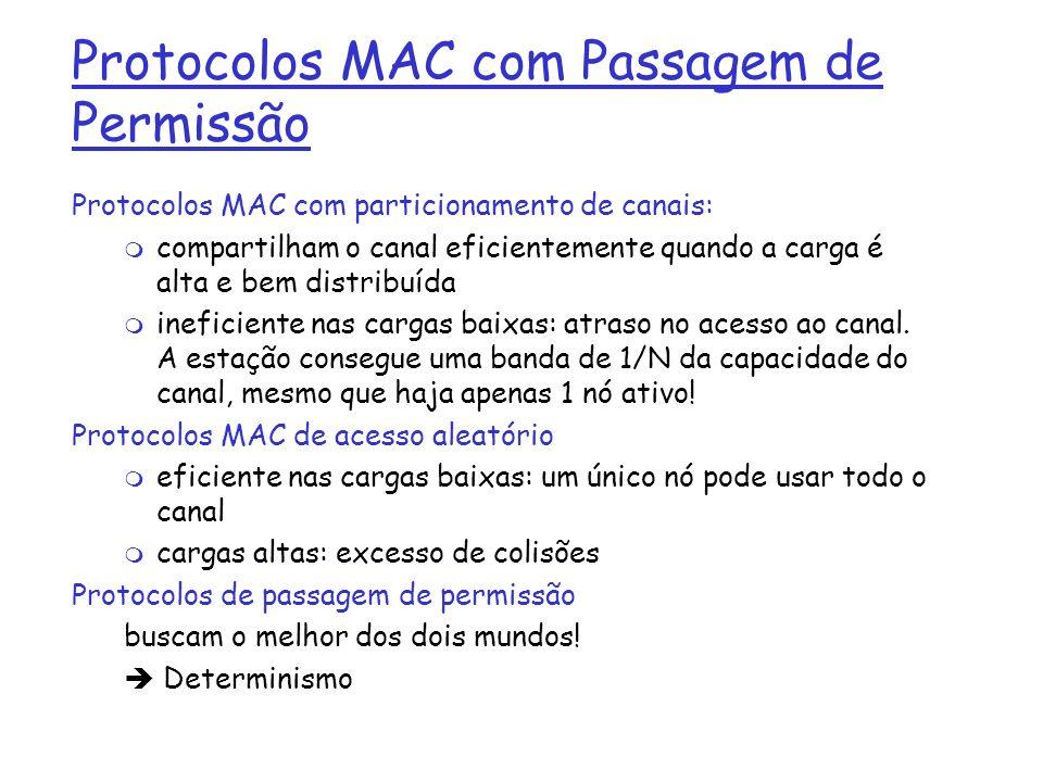 Protocolos MAC com Passagem de Permissão Protocolos MAC com particionamento de canais: m compartilham o canal eficientemente quando a carga é alta e bem distribuída m ineficiente nas cargas baixas: atraso no acesso ao canal.