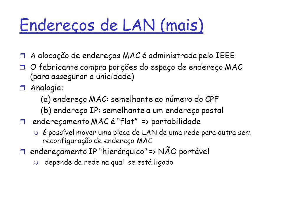 Endereços de LAN (mais) r A alocação de endereços MAC é administrada pelo IEEE r O fabricante compra porções do espaço de endereço MAC (para assegurar a unicidade) r Analogia: (a) endereço MAC: semelhante ao número do CPF (b) endereço IP: semelhante a um endereço postal r endereçamento MAC é flat => portabilidade m é possível mover uma placa de LAN de uma rede para outra sem reconfiguração de endereço MAC r endereçamento IP hierárquico => NÃO portável m depende da rede na qual se está ligado