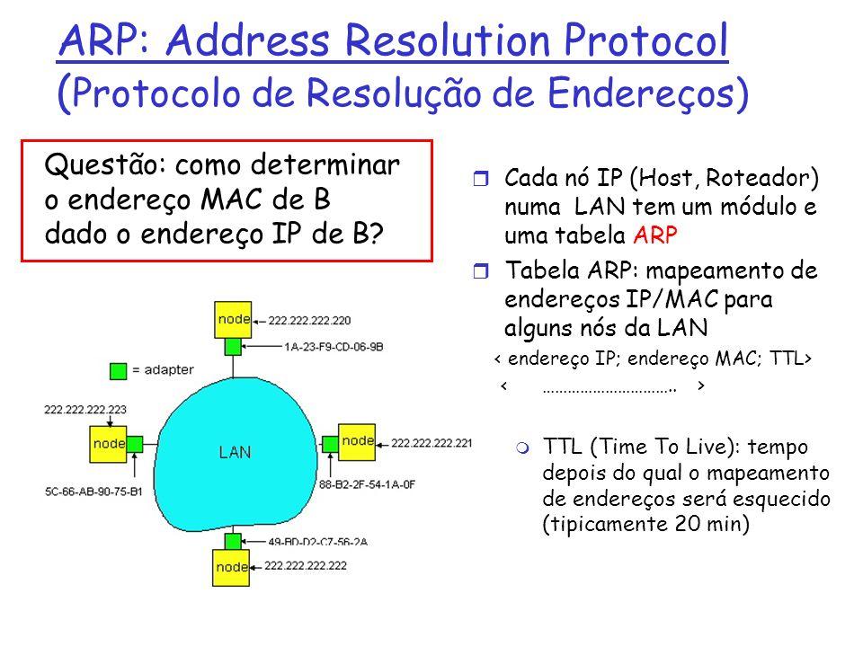 ARP: Address Resolution Protocol ( Protocolo de Resolução de Endereços) r Cada nó IP (Host, Roteador) numa LAN tem um módulo e uma tabela ARP r Tabela ARP: mapeamento de endereços IP/MAC para alguns nós da LAN m TTL (Time To Live): tempo depois do qual o mapeamento de endereços será esquecido (tipicamente 20 min) Questão: como determinar o endereço MAC de B dado o endereço IP de B?