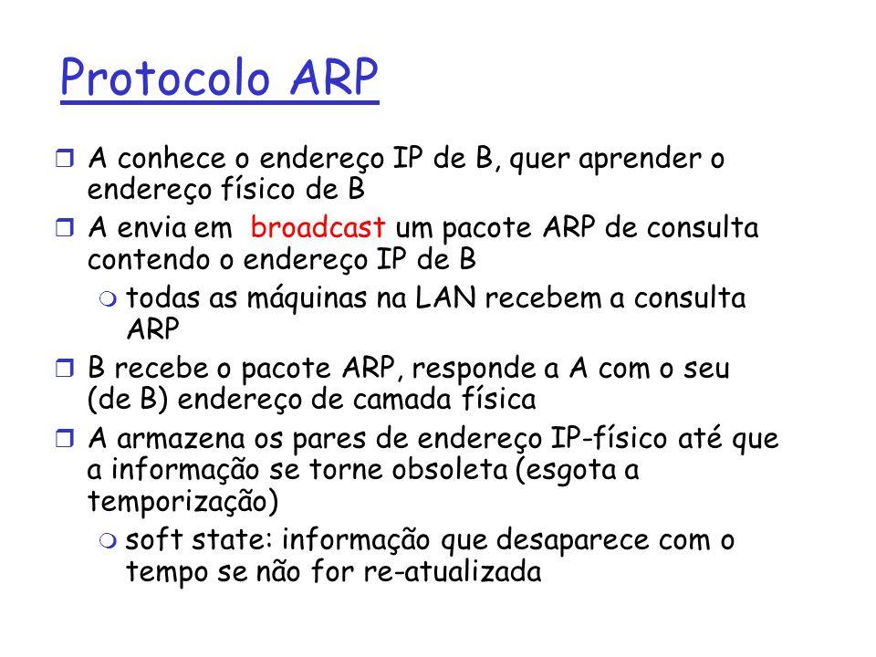 Protocolo ARP r A conhece o endereço IP de B, quer aprender o endereço físico de B r A envia em broadcast um pacote ARP de consulta contendo o endereço IP de B m todas as máquinas na LAN recebem a consulta ARP r B recebe o pacote ARP, responde a A com o seu (de B) endereço de camada física r A armazena os pares de endereço IP-físico até que a informação se torne obsoleta (esgota a temporização) m soft state: informação que desaparece com o tempo se não for re-atualizada