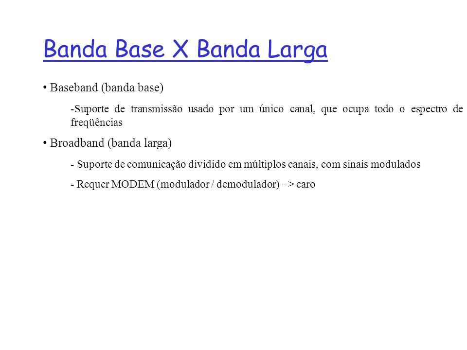 Banda Base X Banda Larga Baseband (banda base) -Suporte de transmissão usado por um único canal, que ocupa todo o espectro de freqüências Broadband (banda larga) - Suporte de comunicação dividido em múltiplos canais, com sinais modulados - Requer MODEM (modulador / demodulador) => caro