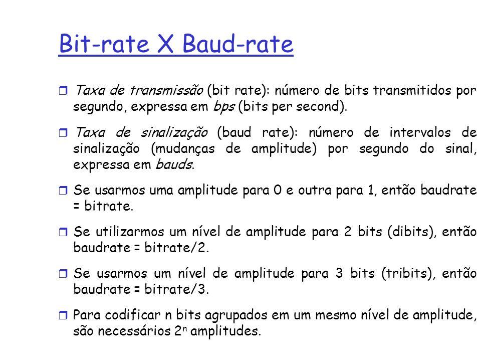 Bit-rate X Baud-rate r Taxa de transmissão (bit rate): número de bits transmitidos por segundo, expressa em bps (bits per second).