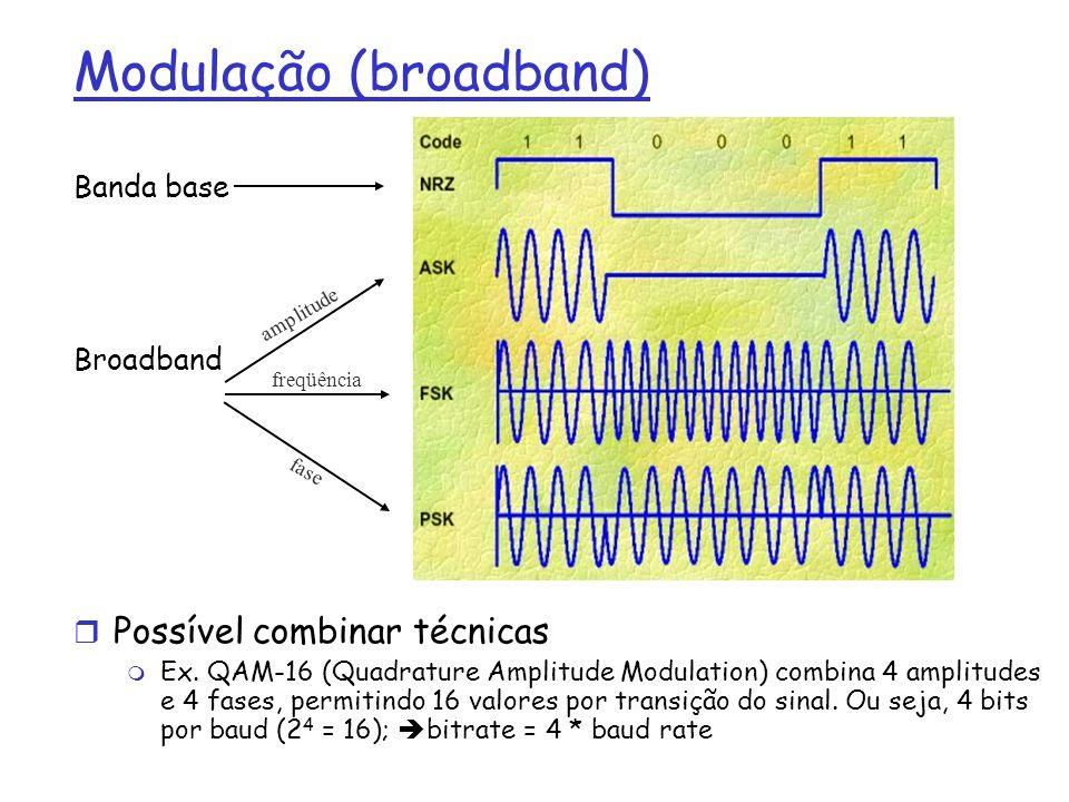 Modulação (broadband) Banda base Broadband r Possível combinar técnicas m Ex.