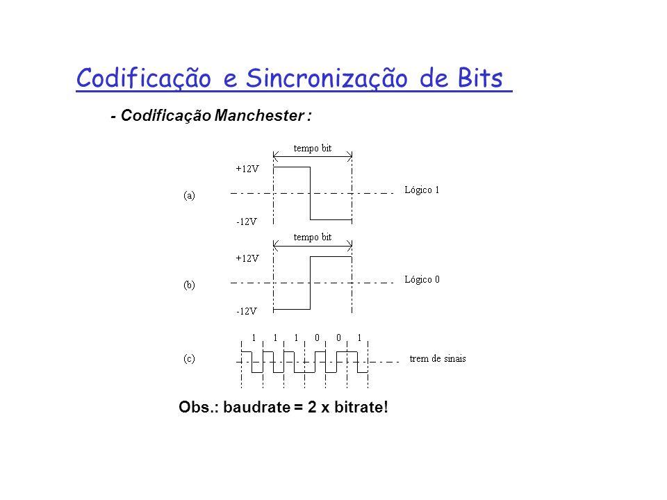 Codificação e Sincronização de Bits - Codificação Manchester : Obs.: baudrate = 2 x bitrate!