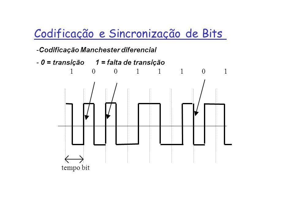 Codificação e Sincronização de Bits -Codificação Manchester diferencial - 0 = transição 1 = falta de transição 1 0 0 1 1 1 0 1 tempo bit