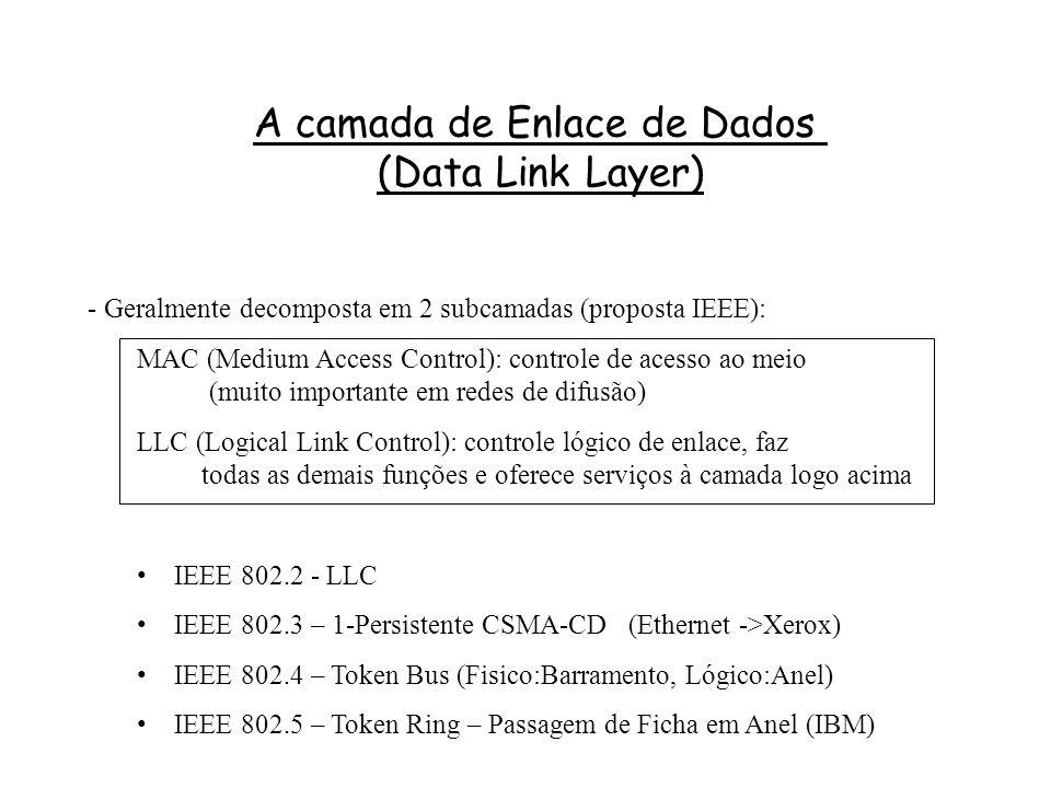 A camada de Enlace de Dados (Data Link Layer) - Geralmente decomposta em 2 subcamadas (proposta IEEE): MAC (Medium Access Control): controle de acesso ao meio (muito importante em redes de difusão) LLC (Logical Link Control): controle lógico de enlace, faz todas as demais funções e oferece serviços à camada logo acima IEEE 802.2 - LLC IEEE 802.3 – 1-Persistente CSMA-CD (Ethernet ->Xerox) IEEE 802.4 – Token Bus (Fisico:Barramento, Lógico:Anel) IEEE 802.5 – Token Ring – Passagem de Ficha em Anel (IBM)