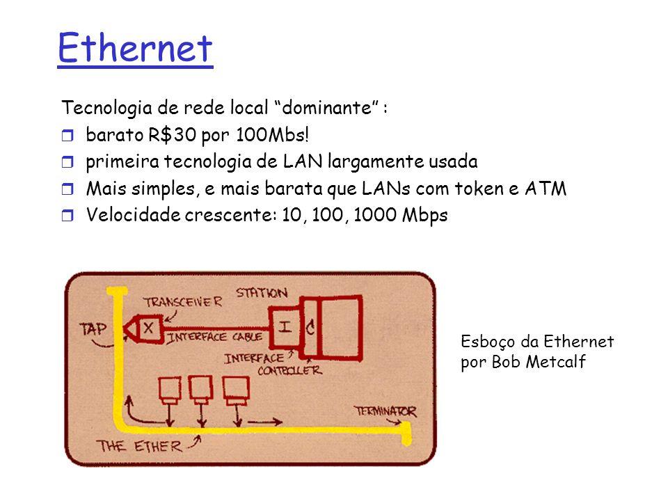 Ethernet Tecnologia de rede local dominante : r barato R$30 por 100Mbs.