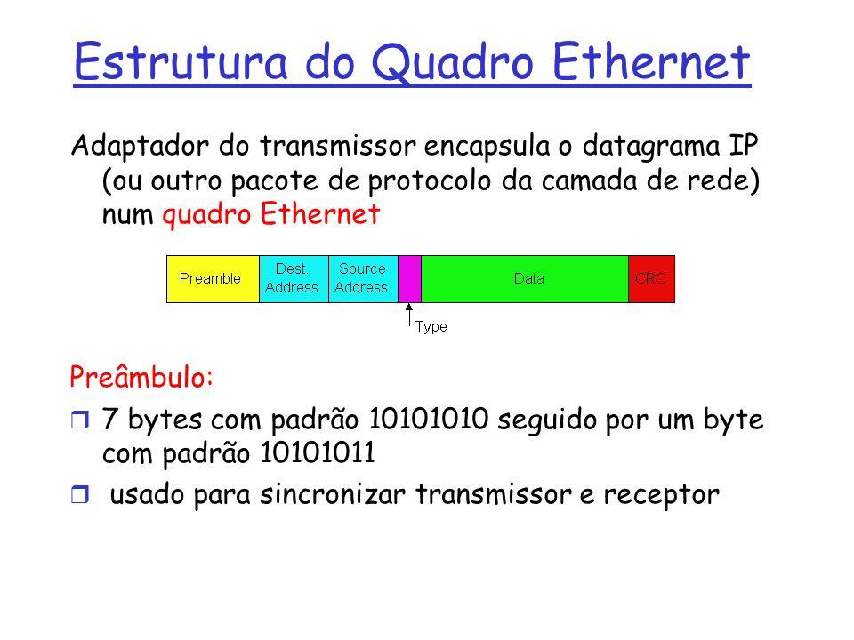 Estrutura do Quadro Ethernet Adaptador do transmissor encapsula o datagrama IP (ou outro pacote de protocolo da camada de rede) num quadro Ethernet Preâmbulo: r 7 bytes com padrão 10101010 seguido por um byte com padrão 10101011 r usado para sincronizar transmissor e receptor