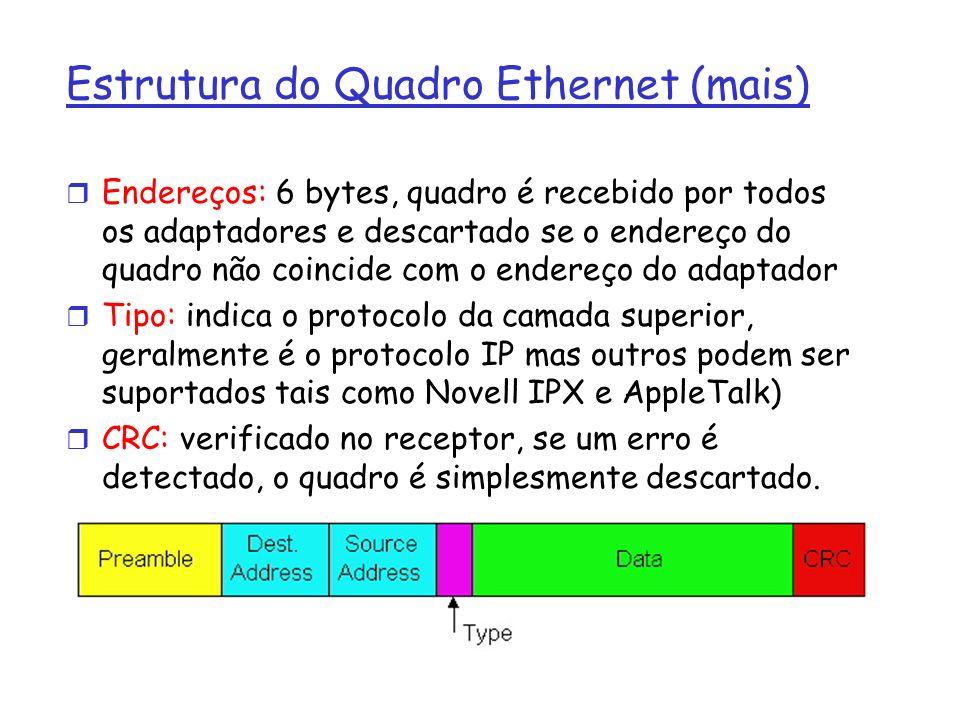 Estrutura do Quadro Ethernet (mais) r Endereços: 6 bytes, quadro é recebido por todos os adaptadores e descartado se o endereço do quadro não coincide com o endereço do adaptador r Tipo: indica o protocolo da camada superior, geralmente é o protocolo IP mas outros podem ser suportados tais como Novell IPX e AppleTalk) r CRC: verificado no receptor, se um erro é detectado, o quadro é simplesmente descartado.