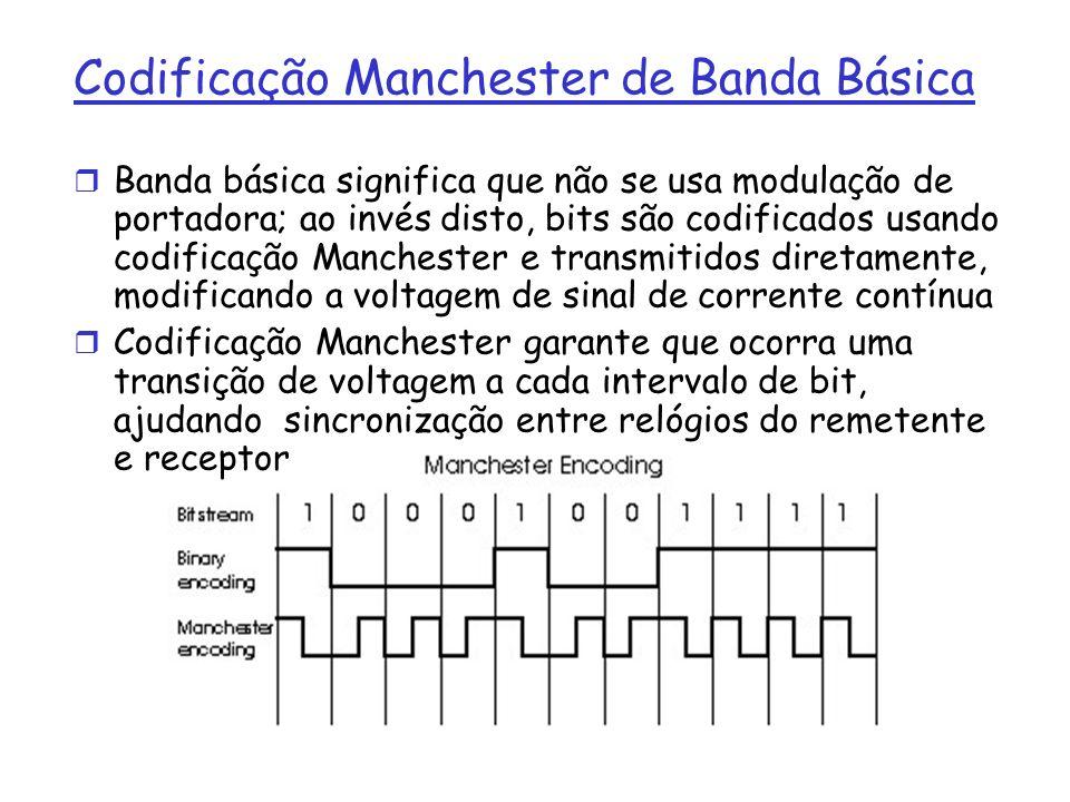 Codificação Manchester de Banda Básica r Banda básica significa que não se usa modulação de portadora; ao invés disto, bits são codificados usando codificação Manchester e transmitidos diretamente, modificando a voltagem de sinal de corrente contínua r Codificação Manchester garante que ocorra uma transição de voltagem a cada intervalo de bit, ajudando sincronização entre relógios do remetente e receptor