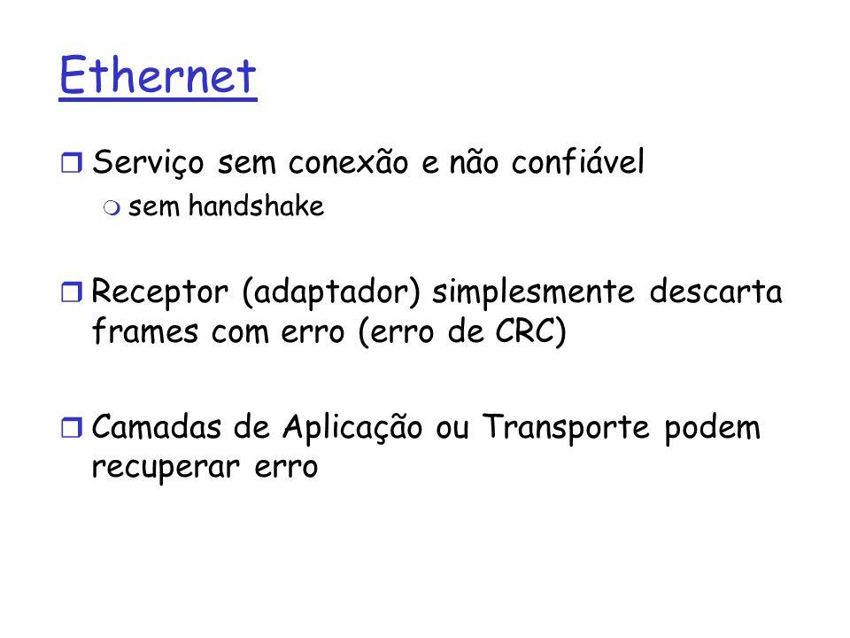 Ethernet r Serviço sem conexão e não confiável m sem handshake r Receptor (adaptador) simplesmente descarta frames com erro (erro de CRC) r Camadas de Aplicação ou Transporte podem recuperar erro