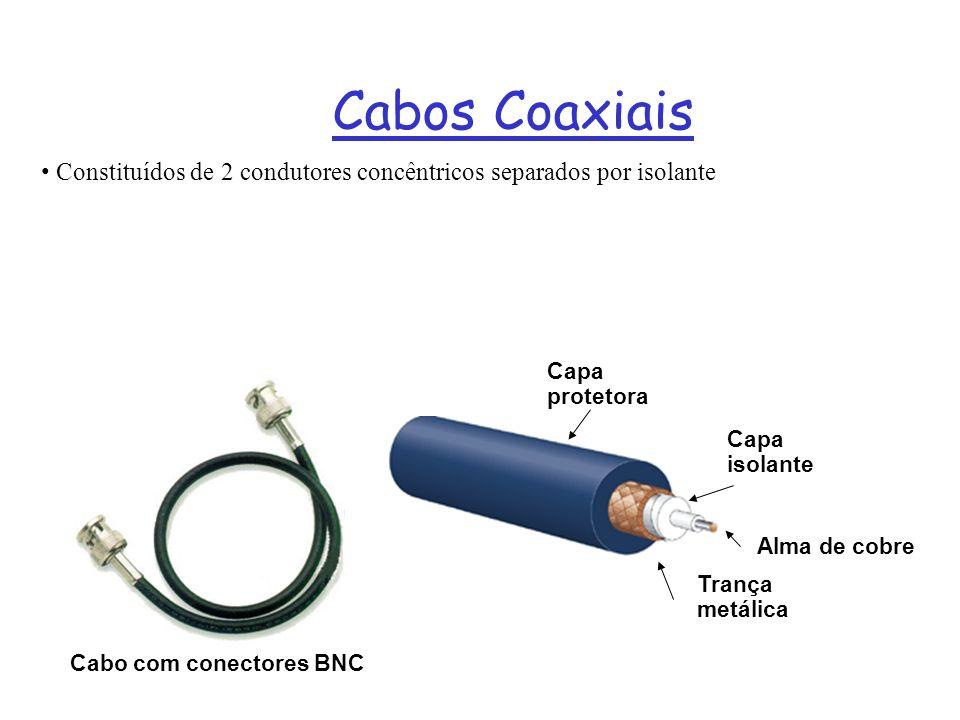 Cabos Coaxiais Constituídos de 2 condutores concêntricos separados por isolante Capa protetora Trança metálica Capa isolante Alma de cobre Cabo com conectores BNC