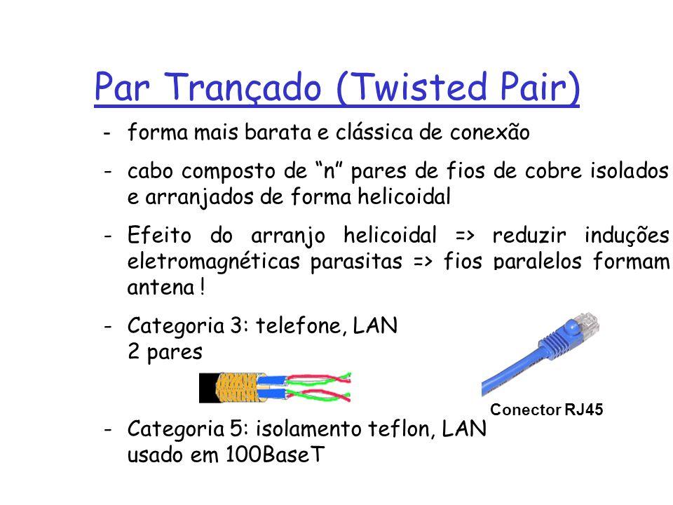 Par Trançado (Twisted Pair) - forma mais barata e clássica de conexão - cabo composto de n pares de fios de cobre isolados e arranjados de forma helicoidal -Efeito do arranjo helicoidal => reduzir induções eletromagnéticas parasitas => fios paralelos formam antena .