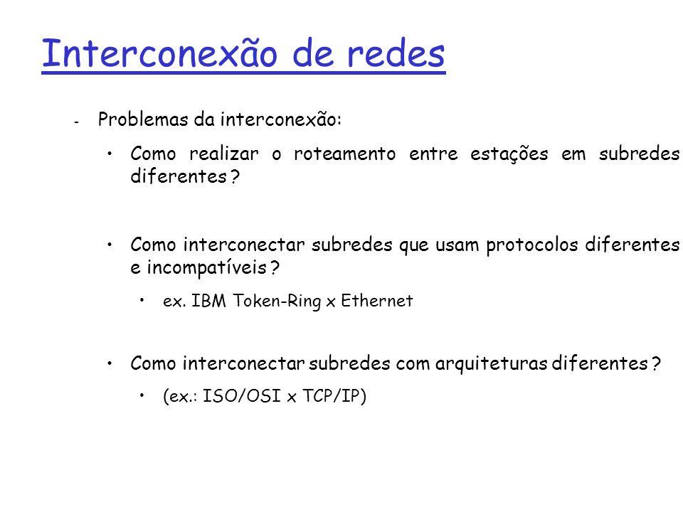 - Problemas da interconexão: Como realizar o roteamento entre estações em subredes diferentes .